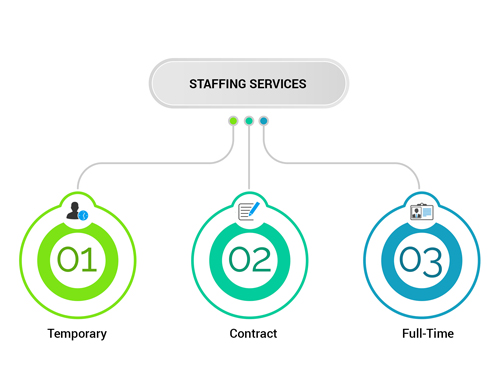 staffing-services